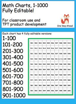 Math Charts, 1-1000 (FULLY Editable!)   Math Centers ...