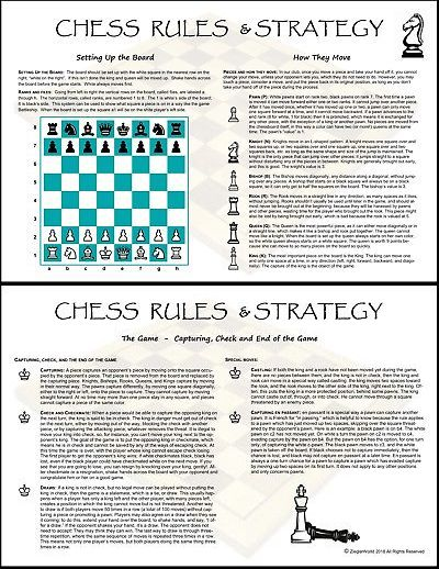Chess Rules Strategy Laminated Chart 11 X 17 A Must Have For Your Chess Set Chess Rules Chess Strategies Chess