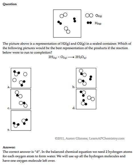 Limiting Reactant Particle Diagram  Ap Chemistry