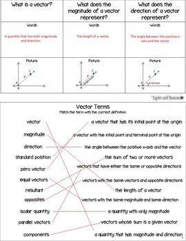 Vectors and Parametric Equations - Interactive Notebook Ac