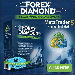 Forex Diamond Ea 6 0 Review Does It Work Forex Trading Basics