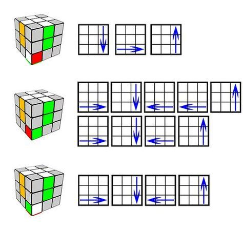 How To Solve A Rubiks Cube Five Easy Steps To Solving The Cube Rubiks Cube Patterns Solving A Rubix Cube Rubicks Cube