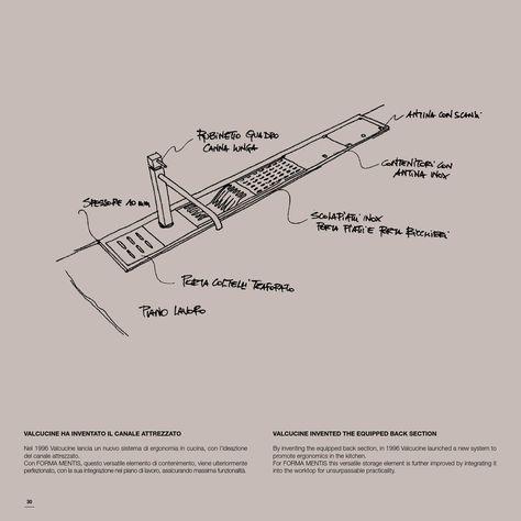 Forma mentis kitchen catalogue Catalog, Kitchens and Kitchen design - kuchen utensilien artematica inox valcucine