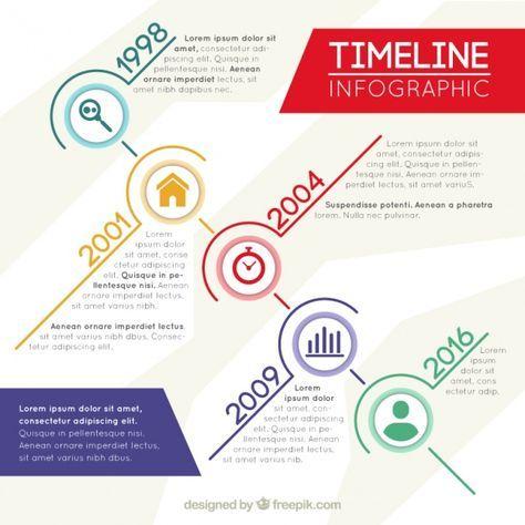 Baixe Infografico Linha Do Tempo No Design Plano Gratuitamente Frise Chronologique Chronologie Infographie