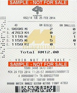 Malaysia 4D Result Company – Magnum 4D Introduce | Online 4D