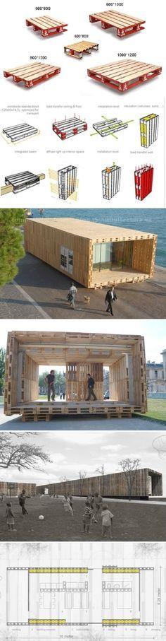 Casas Construidas Con Palets Pallet House Container Buildings Architecture