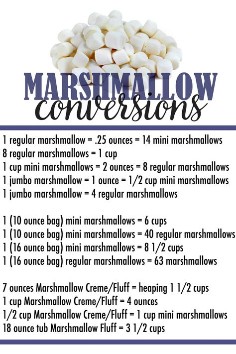 This Marshmallow Conversion Chart will serve as an easy resource when you measure marshmallows! This Marshmallow Conversion Chart will serve as an easy resource when you measure marshmallows! Homemade Rice Krispie Treats Recipe, Rice Crispy Treats, Homemade Marshmallows, Marshmallow Recipes, Marshmallow Cake, Marshmallow Cream, Recipes Using Marshmallows, Cooking Measurements, Recipe Measurements