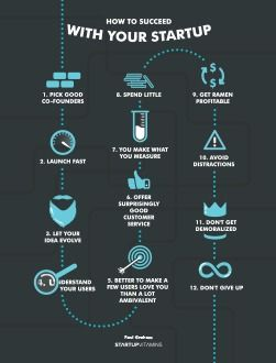 How to succeed with your startup.