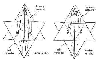 1 Gaia Force Tv ღ Gaiaforcetv1 さん Twitter 神聖幾何学