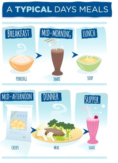 800 calories diet a day