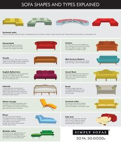 Types Of Couches 14 Types Of Sofas You Should Know Simply