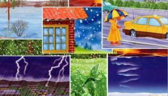 Los Fenomenos Naturales Ilustrados Con Dibujos Web Del Maestro Outdoor Decor Toddler Crafts Pictures