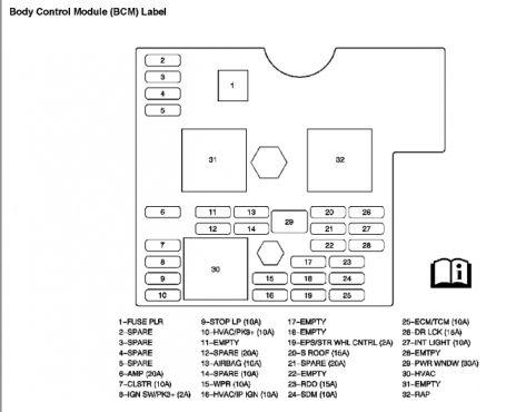 Hhr Radio Wiring Diagram from i.pinimg.com