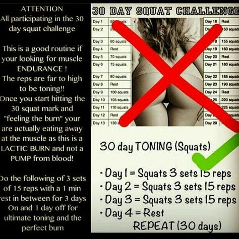 30 Day Squats Challenge IS A FAIL !! YOU MUST REST to see results. Read pic. G;)