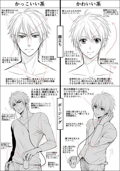 Manga Drawing Manga Boy Draw Manga Tutorial Manga Drawing Tutorials Manga Drawing Anime Tutorial