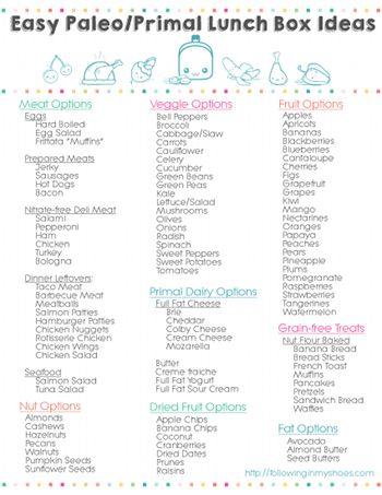NUTRITION 102 Primal Whole Foods - Love and Primal - Kinda - fresh primal blueprint omega 3