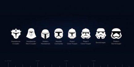 Star Wars Wallpaper Desktop Computers Backgrounds 33 Ideas Star Wars Wallpaper Desktop Wallpaper Backgrounds Desktop