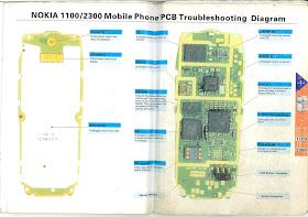 Schematic Diagram for Nokia Mobile Phones | Best mobile ... on