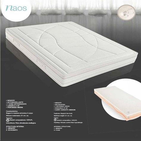 Composizione Memory Foam.Materasso Memory Naos 2 Strati Materassi Furniture Home