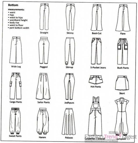 """[Types of pants (Via Annie Lefebvre - """"Fashion Tips"""" board)] http://www.pinterest.com/anilamy/fashion-tips/"""
