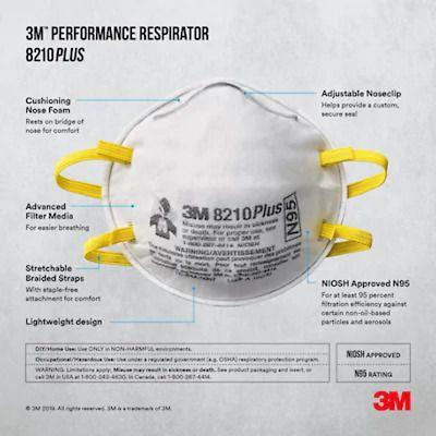 Ad Ebay 3m Safety Performance Respirator 8210 Safety Mask N95