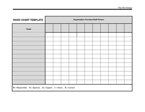 Image For Blank Table Chart  Projects To Try    Chart