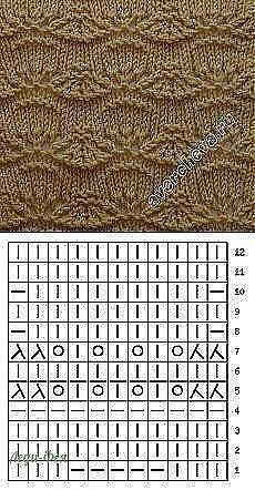 Patterns ru габардин ткань что шьют