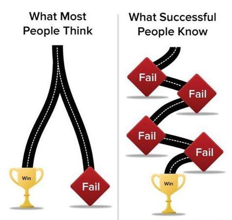 Win & Fail