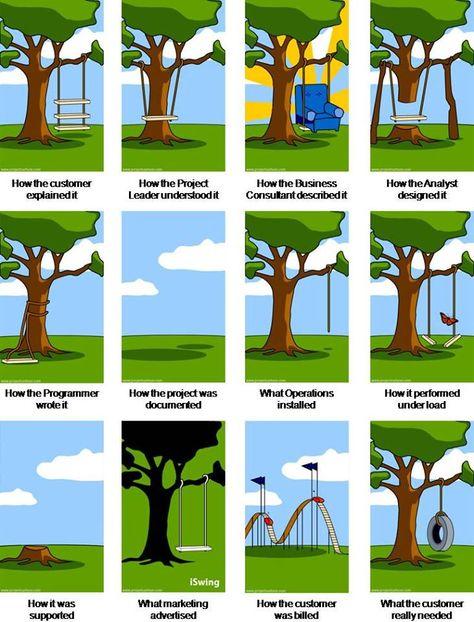 https://i.pinimg.com/474x/6d/34/f6/6d34f6fc1500472ff515ddcfc2c1d0e7--tree-swings-design-quotes.jpg