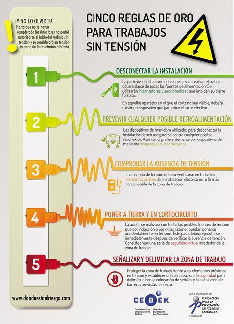 7 Ideas De Riesgo Eléctrico Seguridad E Higiene Higiene Y Seguridad En El Trabajo Seguridad Ocupacional