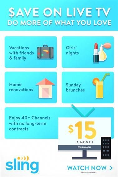 Types Of Debt For The Average American Live Tv Tvs Tv Options