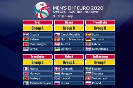 Handball Em 2020 Auslosung Vorrunde Foto Ehf Handball