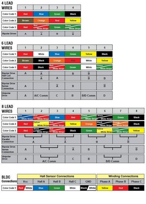 transformer diagrams, internet of things diagrams, engine diagrams, switch diagrams, electronic circuit diagrams, electrical diagrams, led circuit diagrams, gmc fuse box diagrams, hvac diagrams, lighting diagrams, honda motorcycle repair diagrams, pinout diagrams, sincgars radio configurations diagrams, friendship bracelet diagrams, smart car diagrams, series and parallel circuits diagrams, battery diagrams, troubleshooting diagrams, motor diagrams, on 6 lead wiring diagram
