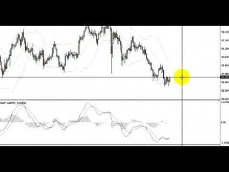 Forex pre market routine