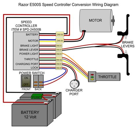 Wiring Diagram For Electric Scooter Http Bookingritzcarlton Info Wiring Diagram For Electric Scoo Razor Electric Scooter Electric Scooter Electric Dirt Bike