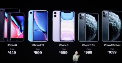 never iphone get sale