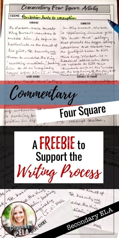 Commentary for Literary Analysis: Four Square Strategy for Success —  Bespoke ELA: Essay Writing Tips + Lesson Plans   Teaching writing, Literary  analysis, Literary analysis essay
