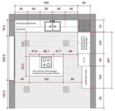 Kitchen Island Dimensions Layout Metric Ideas Scandinavian Kitchen Design Kitchen Measurements Kitchen Layout Plans