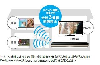 Wifiで録画番組を見るなら 保険でlan配線 有線 を 録画