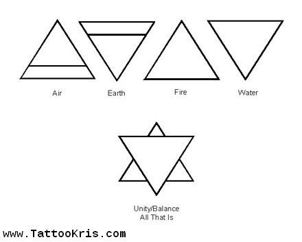 Upside Down Triangle Meaning >> Penrose Triangle Tattoo Meaning Pining This For Later Reading