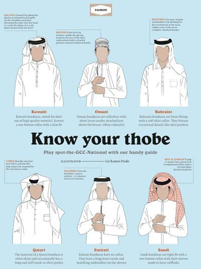 海外旅行へ行ったら民族衣装を楽しもう♡』 | 中東, イスラム, 民族衣装