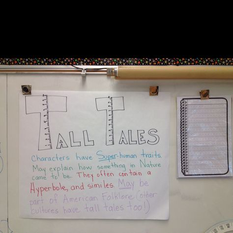 Features of Tall Tales before students write their own.