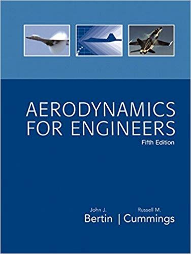 Hosted Site Search Discovery For Companies Of All Sizes Aerodynamics Computational Fluid Dynamics Engineering