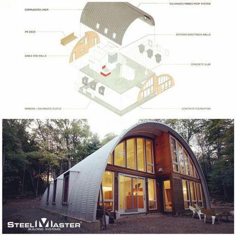 Lovely 20+ Quonset Hut Homes Design, Great Idea For A Tiny House | Steel, Metals  And Building