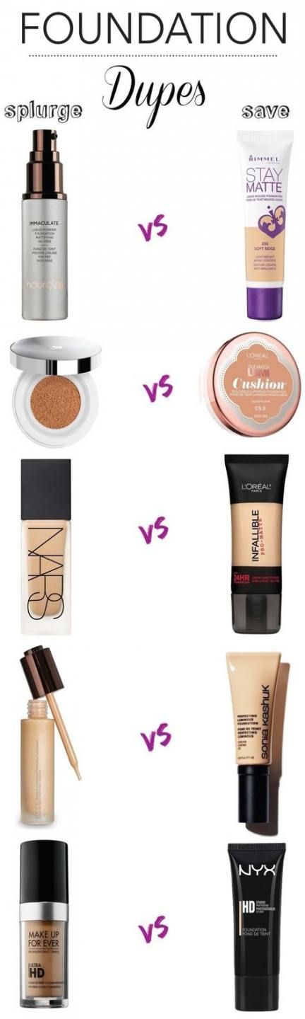 List of dupe foundation nars pictures and dupe foundation