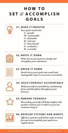 How to Set and Accomplish Goals the SMARTER Way — Productive and Free