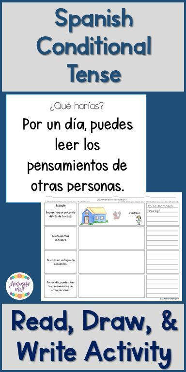 Spanish Conditional Practice What Would You Do Learning