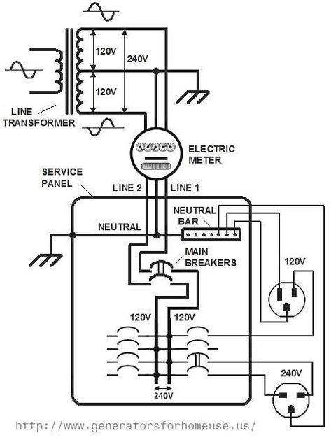 Image Result For Home 240v Outlet Diagram Electrical Wiring Diagram Electrical Wiring House Wiring