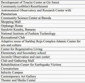 ArchI DosE NepaL: LIST OF THESIS TOPIC TAKEN IN INDIA - Part 1 | Architecture  Thesis Topics, Architectural Thesis, Thesis