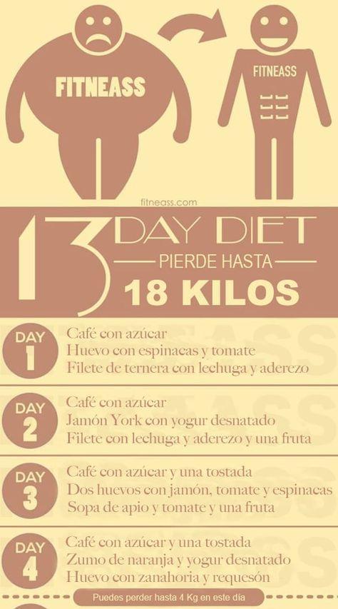 dietas ceto que funcionan